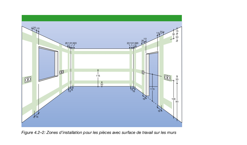 Le c blage lectrique dans les installations domotiques filaires knx izihom - Autonomie electrique maison ...